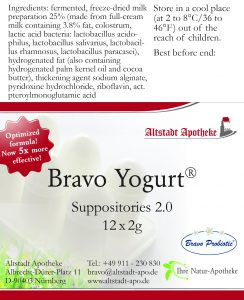 New Bravo Suppositories